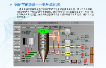 锅炉节能改造:循环流化床