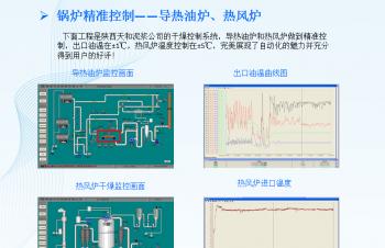 锅炉精准控制:导热油炉、热风炉
