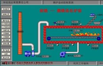 链条炉自控系统功能介绍