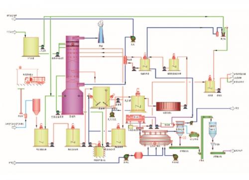 七水硫酸镁精制技术